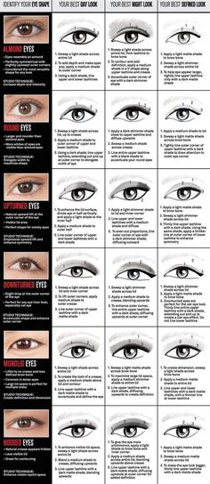 But no pressure to do something super specific before you're ready! This chart comes with this palette, but it's helpful advice no matter what kind of makeup you're using.