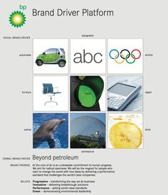 Landor's Brand Driver Platform — The Big Book of Marketing McGraw-Hill, 2010