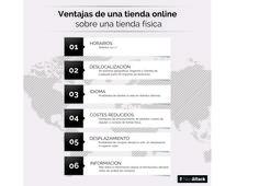 6 Ventajas de la tienda online sobre la física #infografia #ecommerce #marketing