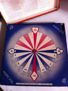 The Great Psychedelic Psychometry Pendulum Game