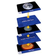 Solar System Linkology game (animal and anatomy games too) Hands On Learning, Learning Toys, Learning Resources, Science Games, Activity Games, Activities, Brain Teaser Games, Teacher Supplies, Deck Of Cards