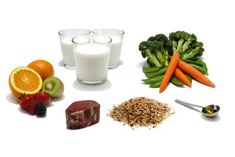 Zone Diet: Guide To Food Blocks
