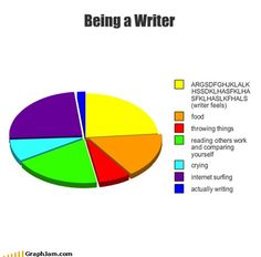 My life. Only Most of the circle is internet surfing and reading books and watching t.v. lol XD