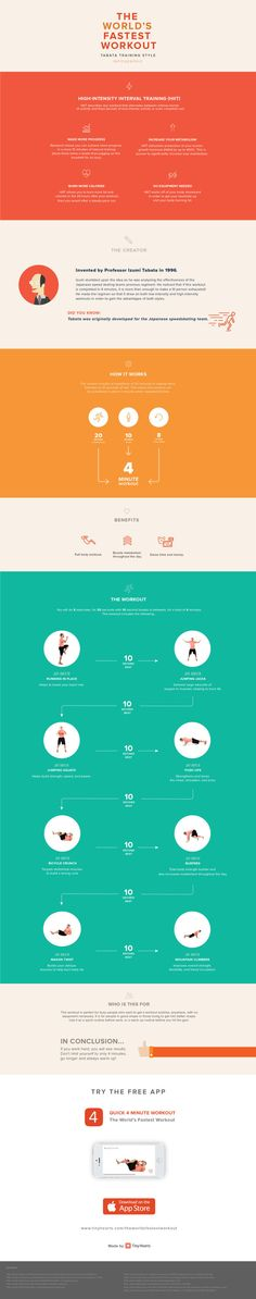 This Infographic Walks You Through the Four-Minute Workout