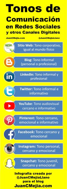 freelance jobs business Tips Marketing Quotes, Mobile Marketing, Marketing Digital, Online Marketing, Social Media Marketing, Marketing Ideas, Social Media Ad, Social Networks, La Red