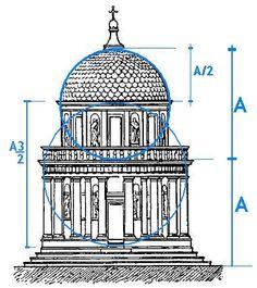 Tempietto di San Pietro in Montorio - Wikipedia