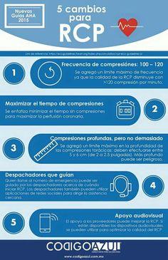 #Infografía: 5 cambios para RCP. #AHA 2015