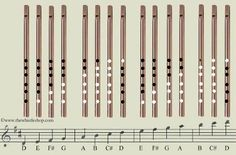 TheWhistleShop.com Fingering Chart