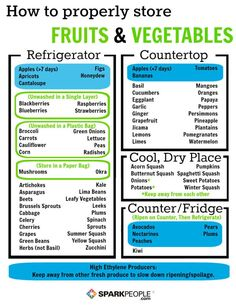 How to properly store fruits + veggies... what belongs on the counter or in the fridge...
