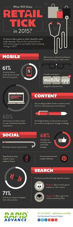 Mobile, Content, Social, Search - What Will Make Retail Tick in 2015? - #infographic #digitalmarketing: