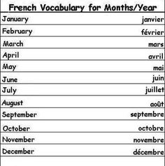 Basic French   Learning French   Pinterest   French