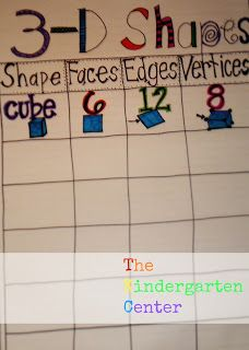 Anchor Chart to Help Compare 3D Shapes