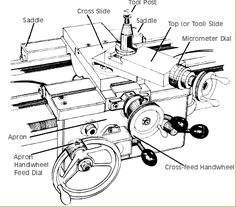 Woodworking Lathe Parts