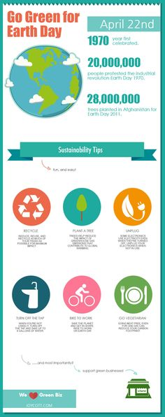 Earth Day is a wonderful time to start going green. Here's a few things you can do.