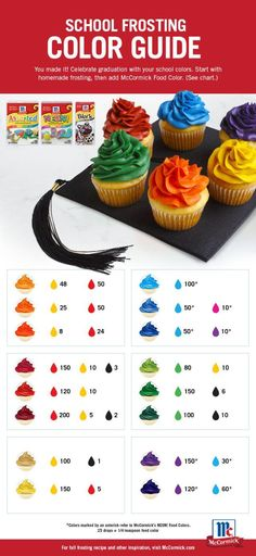 How to create the perfect School Spirit Cupcake frosting: Show your pride for you alma mater with this easy frosting color guide. Start with homemade . Cupcake Frosting Tips, Frosting Colors, Homemade Frosting, Frosting Recipes, Cupcake Cakes, Colored Frosting Recipe, Cake Decorating Techniques, Cake Decorating Tips, Cookie Decorating