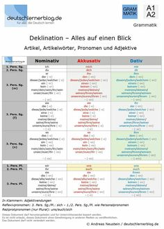 German Language Learning, German Words, German Grammar, Learn German, Study  German, Deutsch Language, Classroom, Menu, Language Acquisition, German  Language ...