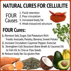 Natural cures for #cellulite