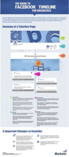 Infographic: The guide to facebook for businesses.  A must read for churches. #socialmedia #infographic #infographics