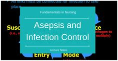 Asepsis and Infection Control - RNpedia Infection Control Nursing, Fundamentals Of Nursing, Nursing Notes, Microorganisms, School Notes, Fungi, Surgery, Medicine, Knowledge