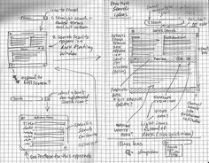 Search Ideas Wireframe