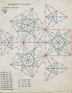 25 great circles / buckminster fuller
