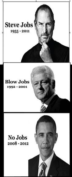 std from blow jobs