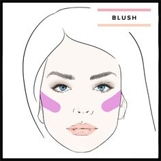 Blush, makeup application, makeup tutorial