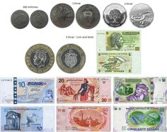 Sudan currency sudan banknotes sudan money catalog and sudanese silver coins are in denominations of 500 millimes half a dinar 1 dinar millimes 2 dinar and 5 dinar paper money is in denominations of 50 dinar m4hsunfo