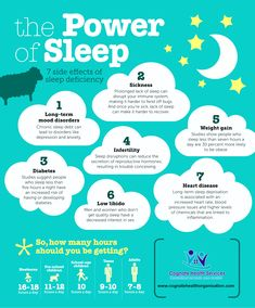 The Power of Sleep!  7 Side Effects of Sleep Deficiency!  cognate health services, cognate health services pvt ltd, best preventive healthcare in delhi, best health care service provider,  best preventive health care in india Calendula Benefits, Lemon Benefits, Coconut Health Benefits, Sleep Debt, Benefits Of Sleep, Benefits Of Working Out, Heart Attack Symptoms, Mudras, Stomach Ulcers