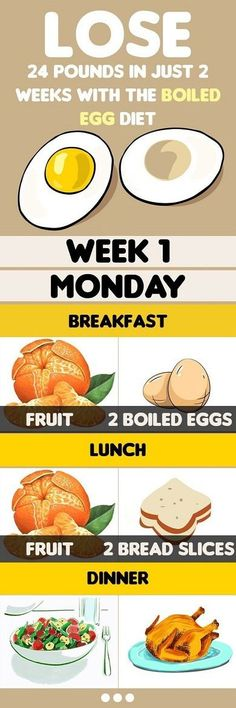 Lose 24 Pounds In Just 2 Weeks With The Boiled Egg Diet-You Will Be Surprised By The Results