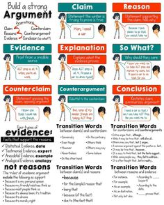 Argumentative essay linking words and phrases Linking Words; Transition Words, line of argument. The transition words and phrases have been. Words in Essays. Transition words and phrases are. Argumentative Writing, Persuasive Writing, Academic Writing, Teaching Writing, Writing Skills, Essay Writing, Writing Tips, Writing Images, Teaching Strategies