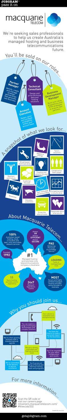 Jobgram adgraphic - Australia's Macquarie Telecom is seeking sales professionals http://getajobgram.com/post/26119435304/mactel