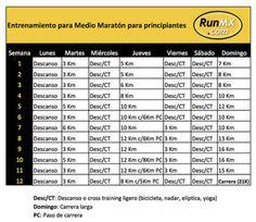 Entrenamiento Medio Maraton (21K) RunMX