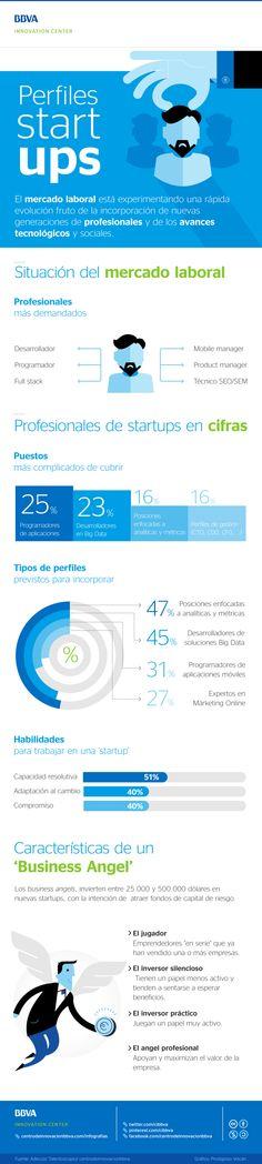 Perfiles profesionales para startups #infografia