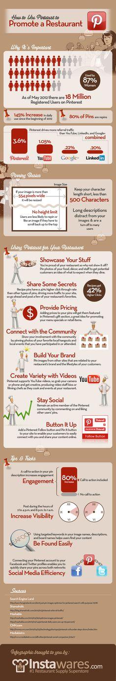 How to use Pinterest to promote a restaurant [infographic] http://enjoylivinglavida.wordpress.com/2012/06/04/how-to-use-pinterest-to-promote-a-restaurant-infographic/