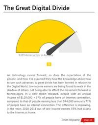 Infographic: The Great Digital Divide -