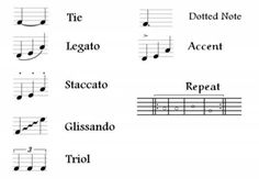 Beginner: How to read sheet music and play the piano