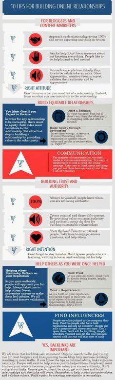 Build relationships not links. #socialmedia #marketing