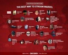 Decider's Guide To Streaming The Marvel Cinematic Universe In The Best Order Possible! | Decider | Where To Stream TV & Movies on Netflix, Hulu, Amazon Instant, HBO Go