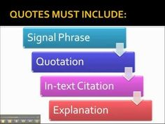 quotations in essay mla