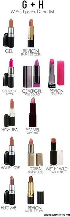 Ultimate MAC Lipstick A-Z Dupe/Alternative Guide: G + H…