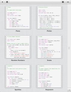 Pythonista is a great app to learn how to program with Python...