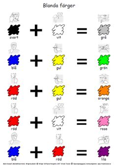 Elements Of Art Color, Swedish Language, Drawing Lessons, Pre School, Kids And Parenting, School Supplies, Crafts For Kids, Inspiration, Education