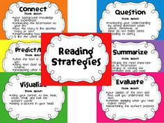 Reading Strategies Posters Printable | One Happy Teacher: Yay for Summertime! And a FREEBIE!