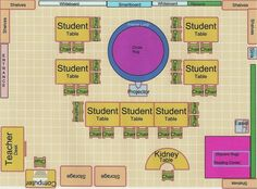 Fourth Grade Classroom Design Physical Environment Cultivating an Effective Classroom Environment 4th Grade Classroom, New Classroom, Classroom Setup, Classroom Design, Kindergarten Classroom Layout, Classroom Floor Plan, Seating Chart Classroom, Classroom Seating Arrangements, Desk Arrangements