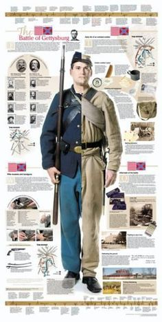 Cool Union/Confederate soldier poster: - Visit to grab an amazing super hero shirt now on sale! Us History, American History, Ancient History, British History, Native American, Civil War Art, America Civil War, Civil War Photos, Military History