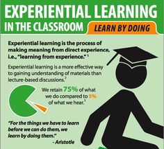 Educational Technology and Mobile Learning: Experiential Learning Visually Explained for Teachers