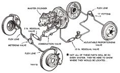 truck brake    diagram      Automotive Infographics   Air brake  Brake system  Truck mechanic