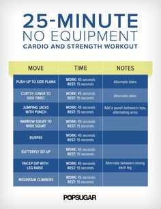 A 25-Minute Cardio and Strength Workout, No Equipment Needed | Posted By: CustomWeightLossProgram.com |
