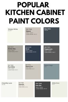 Need a Kitchen cabinet paint colors? Check out the 13 most popular paint colors for your kitchen cabinets from the painting experts. Best Kitchen Cabinets, Kitchen Cabinet Design, Painting Kitchen Cabinets, Kitchen Redo, Colors For Kitchen Cabinets, Kitchen Ideas, Refinish Kitchen Cabinets, Cupboards, Kitchen Paint Colors